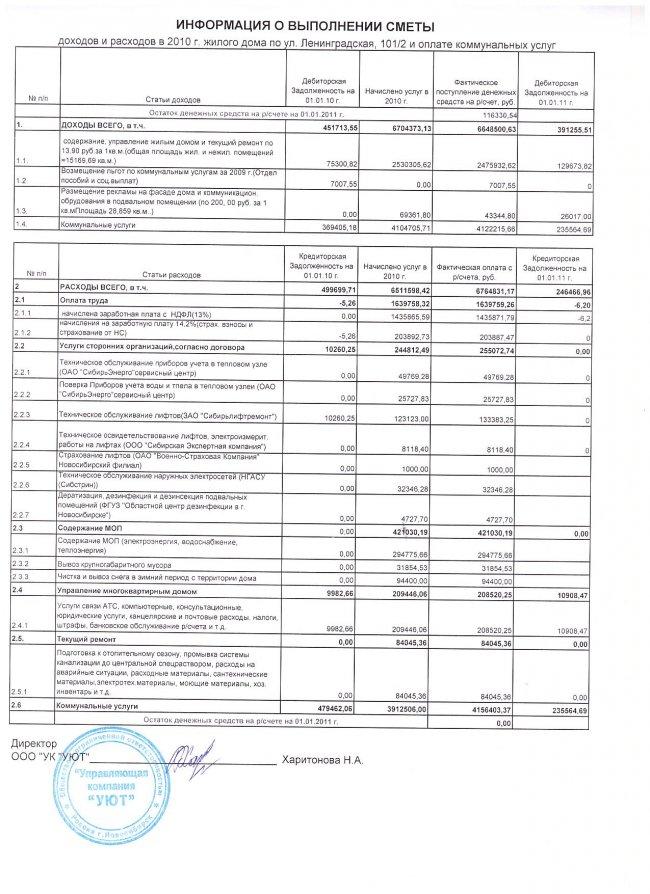 Отчет об использовании средств на содержание и ремонт жилых и нежилых помещений