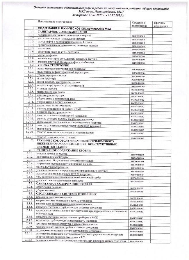 Отчет о выполнении обязательных услуг и работ за 2015