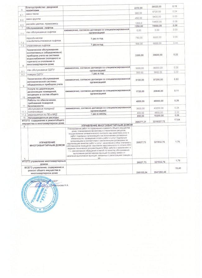Протокол годового общего собрания и тарифы на 2019